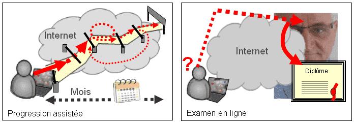 illustrationf
