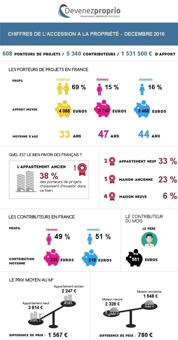 infographie oap 012017