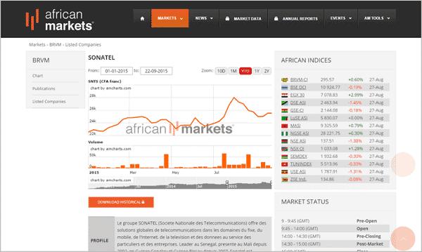 african markets