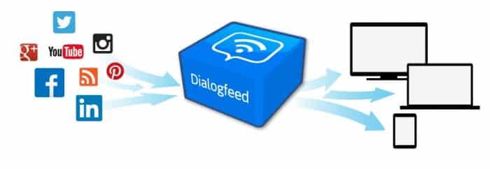 dialogfeed e1395211631775