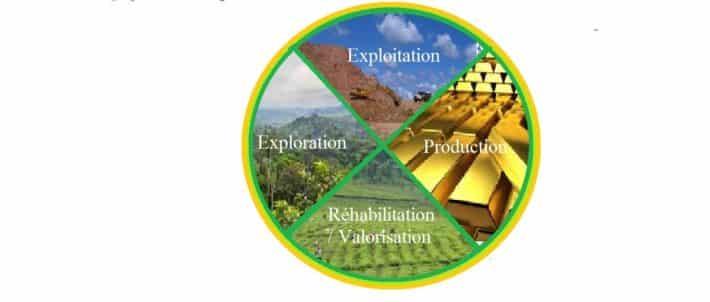 extraction sec e1512056732523