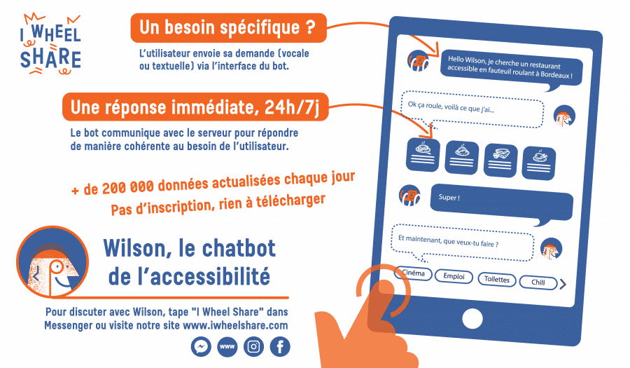 Chatbot Wilson Infographie e1548873562243