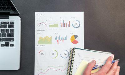 marketing foundation startups