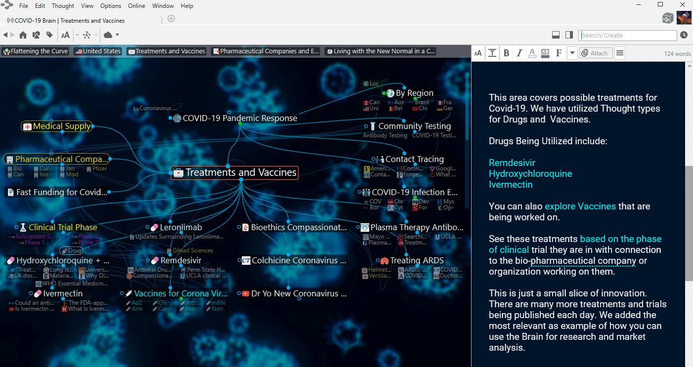 COVID Pandemic Brain