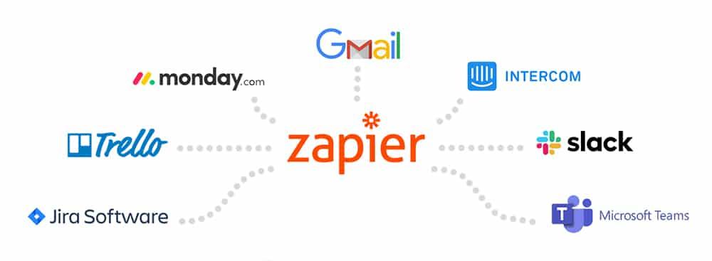 Premium APIs et Rapid API