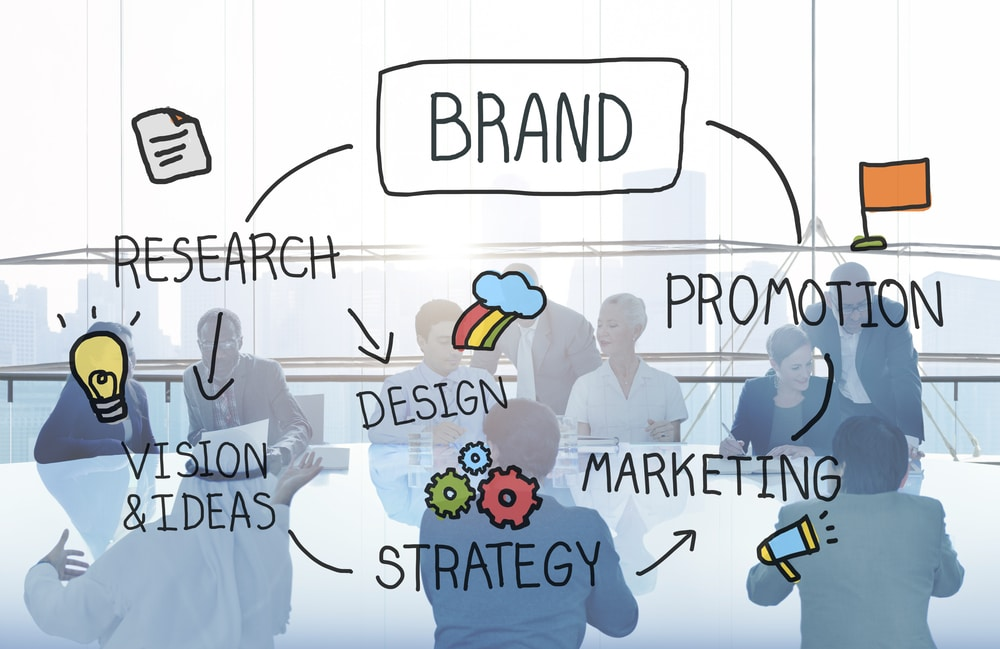 Significance Of Business Branding And Its Advantages