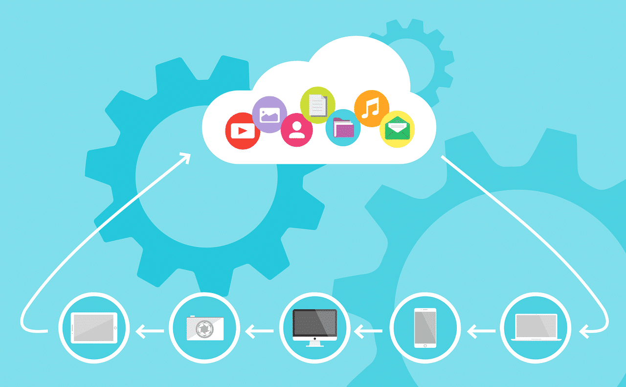 cloud computing 1989339 1280 53a0a6c3