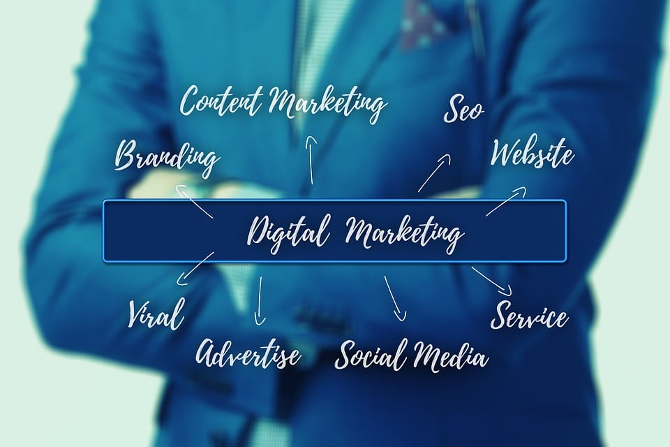 Content marketing for financial service websites