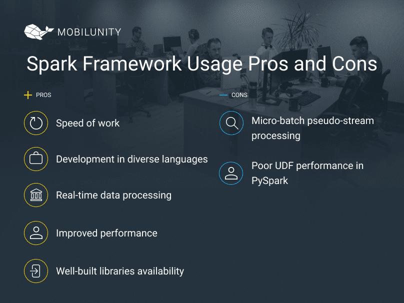 Spark Developer for Businesses
