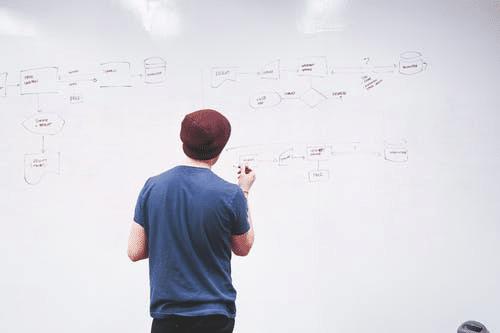 Startup Ideas students
