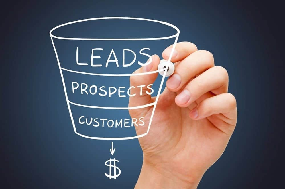 Buying qualified leads